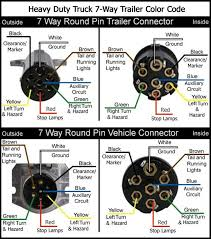 wiring diagram for semi plug google search stuff pinterest 4 way trailer wiring at 7 Way Wiring Diagram