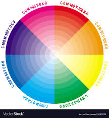 Color Wheel With Numbers Cmyk Amount