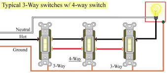 how to wire switches 4 way switches