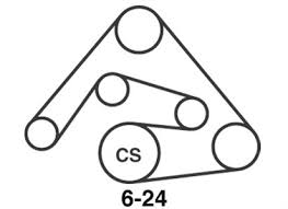 serpentine belt diagram for 1993 audi quattro 90 v6 fixya 1993 audi 90 2 8l sfi 6cylserpintine belt routing