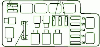 subaru legacy fuse box diagram image 1990 subaru legacy underhood fuse box diagram circuit wiring on 1997 subaru legacy fuse box diagram
