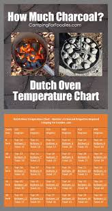 Dutch Oven Temp Chart Dutch Oven Temperature Chart Dutch Oven Temp Chart Dutch