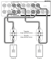 bi wiring speakers diagram wiring library turn the unit on and make the bi amping setting