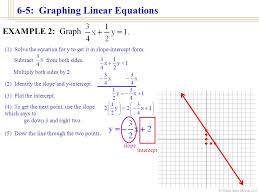 graphing linear equations examples the best worksheets image collection and share worksheets