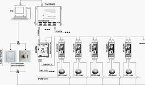 popular multifunctional rgb controller dmx v led dimmer ch wiring diagram popular multifunctional rgb controller dmx 0 10v led dimmer 1ch led driver 15a 360w