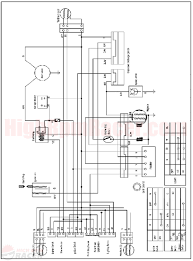 chinese quad wiring diagram all wiring diagrams baudetails info sunl atv 250 wiring diagram