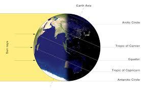 December Solstice Wikipedia