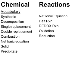2 chemical voary synthesis decomposition single replacement double replacement combustion net ionic equation solid precipitate reactions net ionic