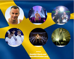 Swedish Charts Sweden Can The Swedish Itunes Chart Predict The Winner Of