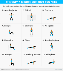 This 7 Minute Workout Is All You Need To Get In Shape