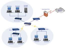 diagram a network network diagram tool network design tool