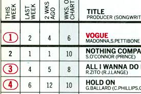 Madonnas Vogue This Weeks Billboard Chart History