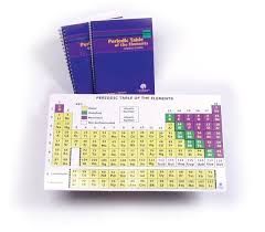 Periodic Table Of The Elements Reference Chart And Booklet Print