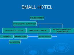 16 Hotel Taj View Agra 5 Organizational Chart Of Medium