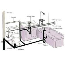 bathroom plumbing guide on bathroom chic ideas plumbing installation with running drain and 11