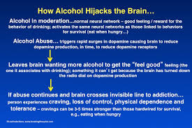 Of Alcohol Abuse Teenagers Effects On Long Term