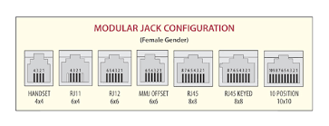 modular adapter db9 female rj45 8x8 jack ra098f diagram