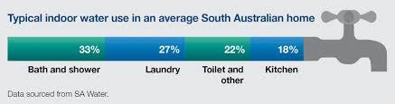 Average Cost Of Water Heater Sagovau Water Heaters