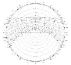 Sun Path Diagram Ryan Mccarthy Innovative Sustainability