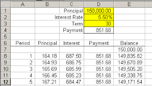 Simple Interest Loan Amortization Schedule Amortization Calculator Spreadsheet How To Make An Excel