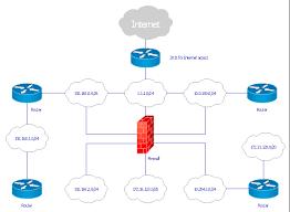logical network topology diagram network diagram software logical network diagram router network cloud firewall