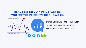 View bitcoin (btc) price charts in usd and other currencies including real time and historical prices, technical indicators, analysis tools, and other cryptocurrency info at goldprice.org. Bot