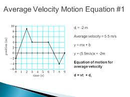 30 average velocity motion equation