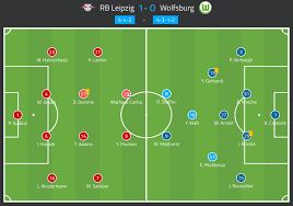 Here on sofascore livescore you can find all rb leipzig vs vfl wolfsburg previous results sorted by their h2h matches. Dfb Pokal 2018 19 Tactical Analysis Rb Leipzig Vs Wolfsburg