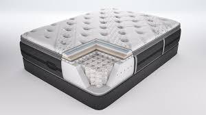 beautyrest mattress pillow top. Simmons World Class Mattress Best Of Bedroom Comfortable Beautyrest For Your Bed Pillow Top T