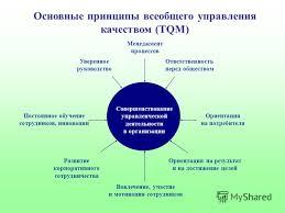 Презентация на тему Производственная практика Определение  9 Совершенствование управленческой деятельности