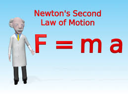 mac is standing next to the equation force equals mass times acceleration engineers use the laws of motion