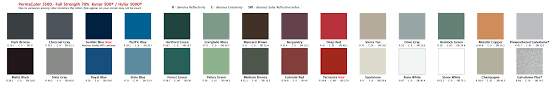 Standing Seam Roof Color Chart Choosing The Right Metal Roofing Color Englert Inc