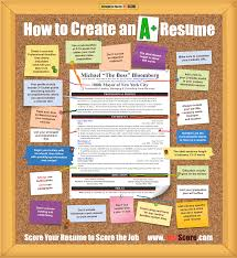 it resume tips writing a great resume format chronogial creating the perfect resume resume writers nyc