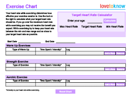 Workout Heart Rate Chart Target Heart Rate Lovetoknow