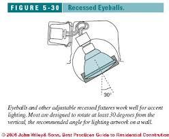figure 5 30 c j wiley s bliss accent lighting type