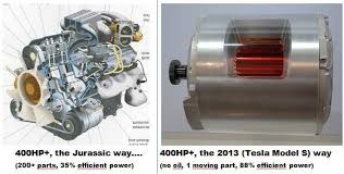 tesla electric car motor. Exellent Motor Engine Tesla Electric Car Motor For Sale Ac  412 Best Cars To S