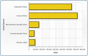 Anychart Flash Chart Component Documentation