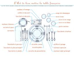 Table Setting In French Intriguerie Lart De La Table Franaise The Art Of The French
