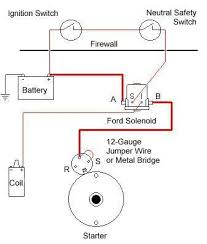 ford starter solenoid wiring diagram wiring diagrams 1972 ford starter solenoid diagram image about wiring
