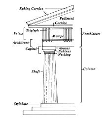 Corinthian Order Column Diagram Free Wiring Diagram For You