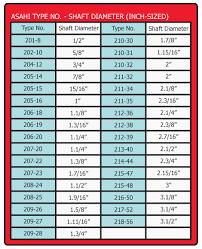 bearing sizes chart. bearing sizes chart
