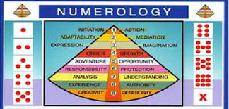Occult Numerology Chart Numerology Archives Espoti