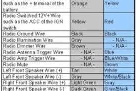 kenwood kdc248u wiring diagram 4k wallpapers Kenwood Radio Wiring Diagram at Wiring Diagram For Kenwood Kdc Mp4028