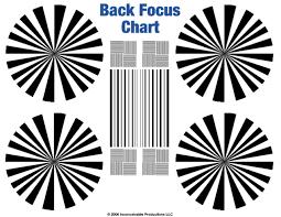 Inconceivable Productions Back Focus Chart Adjustment
