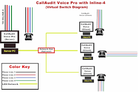 telephone wire connection diagram telephone image msi technical support caller id fax paging and voice mail software on telephone wire connection diagram