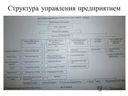 Презентация на тему БОУ ОО СПО Омский колледж профессиональных  3 Структура управления предприятием