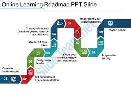 Road Map Powerpoint Online Learning Roadmap Ppt Slide Powerpoint Design Template