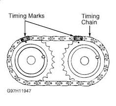 timing marks on valve cams and timing 2carpros com forum automotive pictures 249564 graphic1 12