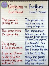 Growth Mindset Chart Fostering A Growth Mindset Viewing Constructive Criticism
