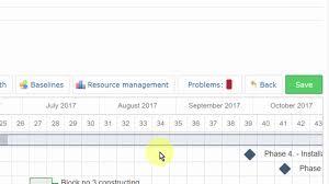 Redmine Charts Plugin Redmine Easy Gantt Pro Plugin 2017